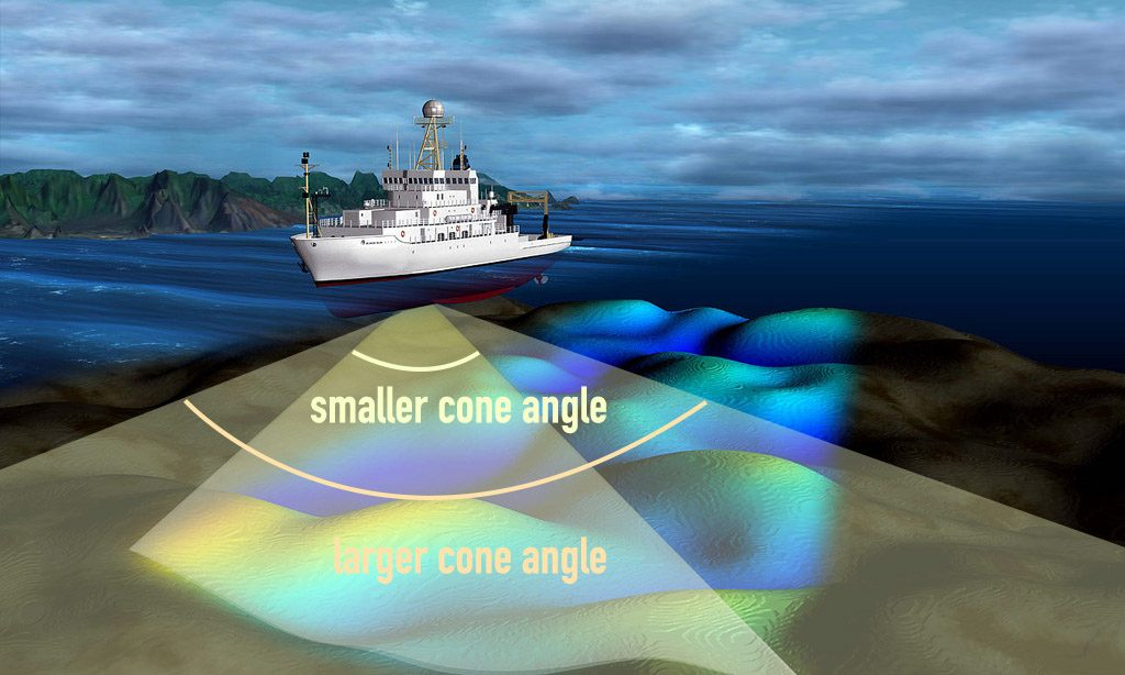 Fish Finder Cone Angle